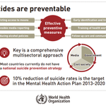 Worldwide, #suicide is the leading cause of death for teenage girls (15-19 years). #Suicides are preventable http://t.co/ofAY5nvSwm