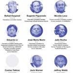 Here are the FIFA officials who just got indicted http://t.co/Hudx5zwF6r http://t.co/5B1igOIzgj