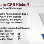 "RT ESPNStatsInfo ""99 days to college football - 1 for each yard of 2014's longest play from scrimmage #CountdownTo… http://t.co/cnVNjsLkoo"""