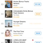 We are at #61 overall on iTunes for #YoungerDreams /// pre-order it now and lets get top 10! http://t.co/ozMh9UaJoc