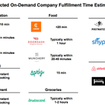 The impact of the on-demand economy, as told through Mary Meeker slides http://t.co/SZAuq9vEDM #codecon http://t.co/04PqbwdNtN
