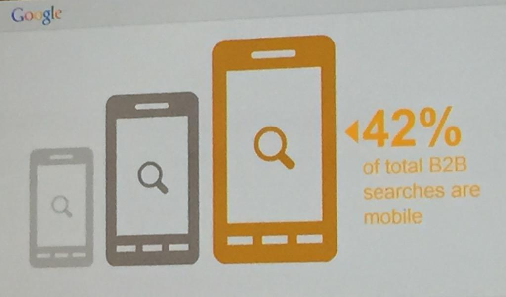 New research from @google - 42% of B2B searches via mobile device. #BMA15 http://t.co/fNRSWbsvOo