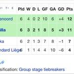 Tsja.... Wij waren beter ???? #dnisev #EuropaLeague http://t.co/BjDJjl87yw