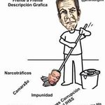@oscaaralvarezg ???? corruptos NAZIonalistas #RenunciaJOH #RenunciaPendeJOH #persecucionPolitica http://t.co/Z1UFt8rrdp