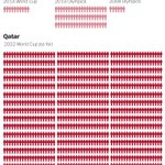 Heres the biggest FIFA scandal. Over 1,000 workers dead building Qatars World Cup facilities http://t.co/wlr8D3oB6H http://t.co/V0yClDDUV9