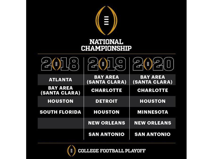football playoffs 2019