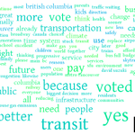 Heres a word cloud of why you voted #YesforTransit, as you told us on Facebook. #TransitReferendum #bcpoli http://t.co/jqLACwx4nn