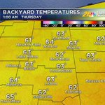 Current Temperatures: #ohwx #pawx #Youngstown http://t.co/7E2hoZQPyl
