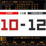 8回裏 菊池 レフトへ第4号3ランホームラン 広10-12ロ #chibalotte http://t.co/rimZOcTmzx
