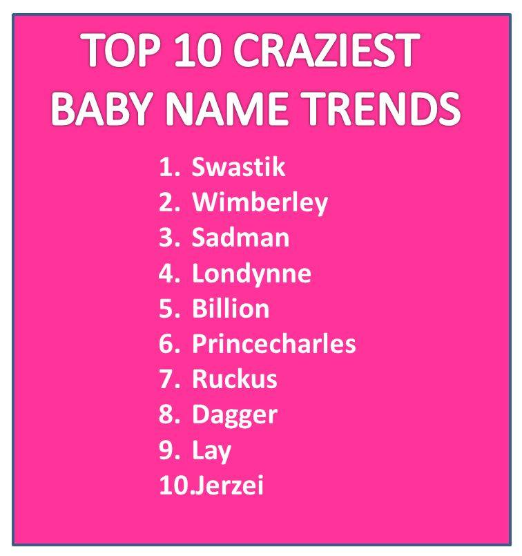 And Here Is The List Of Top 10 Most Unique Baby Names For 2015 From