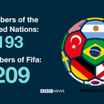 Blatter's organisation: #Fifa is larger than the United Nations #BBCGoFigure http://t.co/Mtq85zQ4Yu http://t.co/oVJxskSamF
