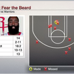 James Harden finished with 13 turnovers, the most in a postseason game. http://t.co/OZQenpqod5