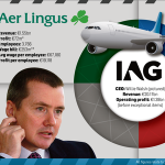Secret Aer Lingus document reveals plans for harsh cuts http://t.co/eOJF65OImw http://t.co/Evf4DH3YiA