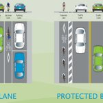Protected bike lanes are set to open in downtown Saskatoon next month. #yxe #yxebike http://t.co/1Pn6NhLu1n #yxe http://t.co/L2a672rrLU