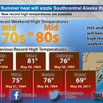Weekend outlook: Nr record heat w/ highs in mid 70s-mid 80s. Stay hydrated & be careful with fire, #Alaska #AKwx http://t.co/p1X6gNV1RJ