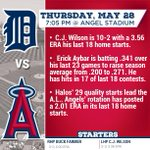 Heres a snippet of todays game notes. #DETvsLAA  See the notes in full here: http://t.co/fOEWIsaNIk http://t.co/Ob9W0m1JyC