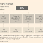 Battle lines have been drawn in the increasingly acrimonious tussle over Fifa's future http://t.co/RFDq8QwnxT http://t.co/77V8lJU0nn