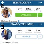 Kathryn is the first Filipino actress who got a verified acc. On Instagram! ???????? Historical! ???????????? #PSYAngPaninindigan http://t.co/uetXu4fCg6