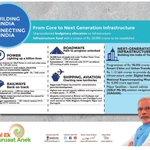 #SaalEkShuruaatAnek: Building India-Connecting India: From Core to Next Generation Infrastructure http://t.co/8zWnCmVHI0