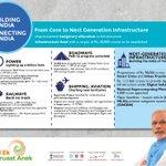 Building India, Connecting India: Moving to Next Gen Infrastructure. #SaalEkShuruaatAnek http://t.co/Skix3gWRmj