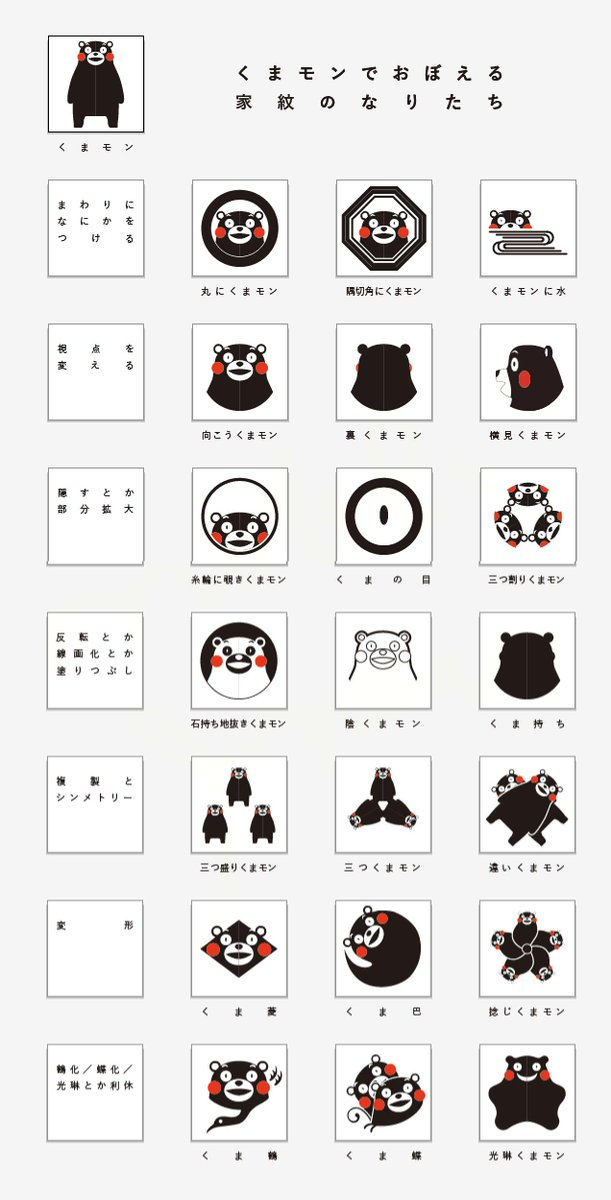 家紋にはデザインのバリエーションの根本的なとこがぜんぶ入ってるので、応用するだけで大概は対応できると思う http://t.co/W0bkGha55N