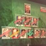 A devastating graphic of FIFA leadership [@McKenzieCNN] http://t.co/06ontE8und