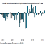 Greek bank deposits fell another 4% in April. The problem is the euro leaving Greece, not Greece leaving the euro. http://t.co/ynZz4UdzHT