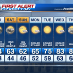Heres your 7-day for #Chicago http://t.co/LhRb10k7p7