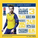 Last season's winner @aaronramsey is featured in our #FACupFinal Stats Zone: http://t.co/BXvsJxW3yo #WeAreArsenal http://t.co/RveNWbKQvR