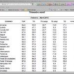 Armenia 1er lugar en desempleo a nivel nacional según informe @DANE_Colombia 17.1% de desocupación @AlcaldiaArmenia http://t.co/LW6zY8d93K