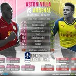 GRAPHIC: Arsenal vs Aston Villa Tell us who you think will be today's MotM #FACupFinal http://t.co/rDOwKrHiYI