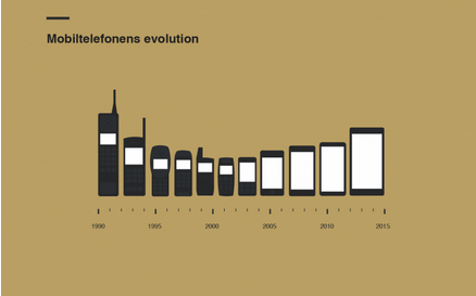 [infographic] Mobile Phone Size Evolution. I miss my Nokia Brick: http://t.co/z85aQq5u1x http://t.co/7waPlEOXx3