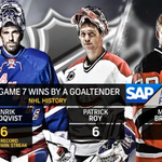 The most #GAME7 wins by a goalie http://t.co/oK0ENgeGeR