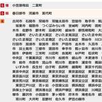 震度、一部訂正です。震度5強を観測したのは小笠原諸島の母島と、神奈川県二宮町です #地震 #nhk http://t.co/PZmiblLYjX