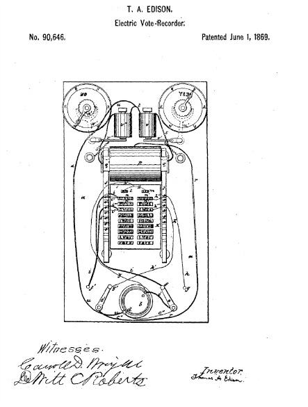 Today in #History: Thomas Edison obtained his 1st #patent for an electrographic vote recorder in 1869. #PatentsMatter http://t.co/ePtK9L1ZMV