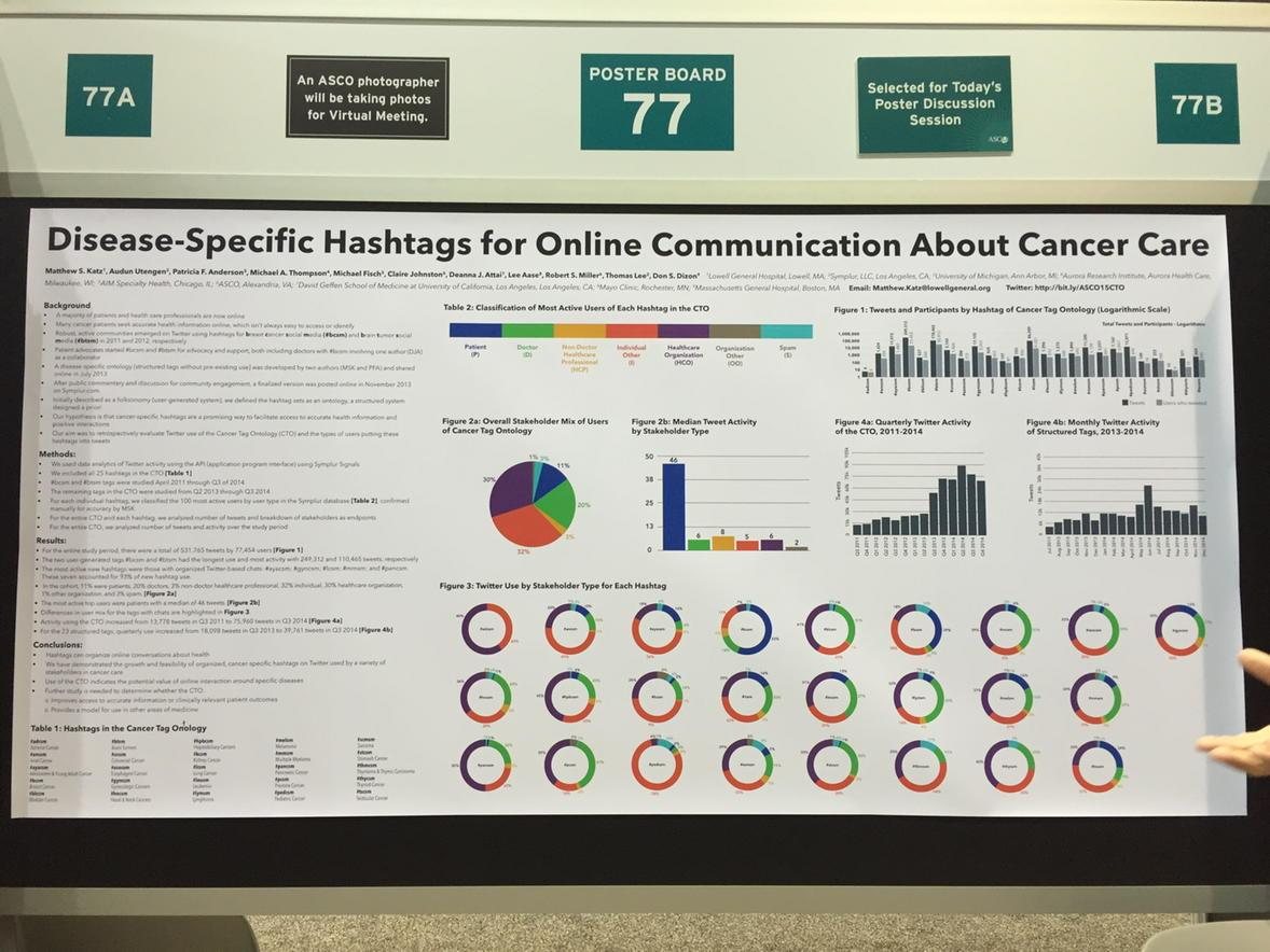 2015 - the year of cancer hashtags #ASCO15 http://t.co/FXJlacJOOy
