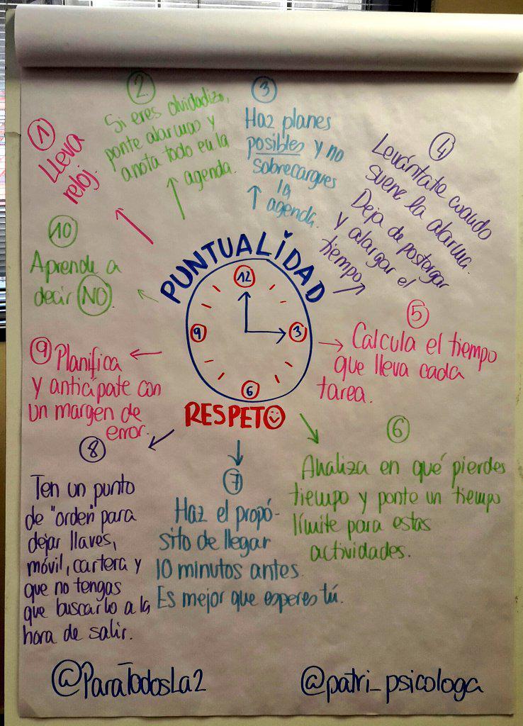 Nadie quiere hacer tratos con la persona que llega tarde a sus compromisos de trabajo. Hoy #puntualidad @ParaTodosLa2 http://t.co/wLmJL6LKeB