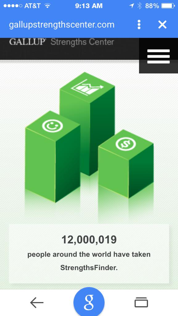 We have reached the 12 million mark!! Congrats to the Clifton family, Gallup tribe, & strengths coaches everywhere. http://t.co/B4bFjnwOvI