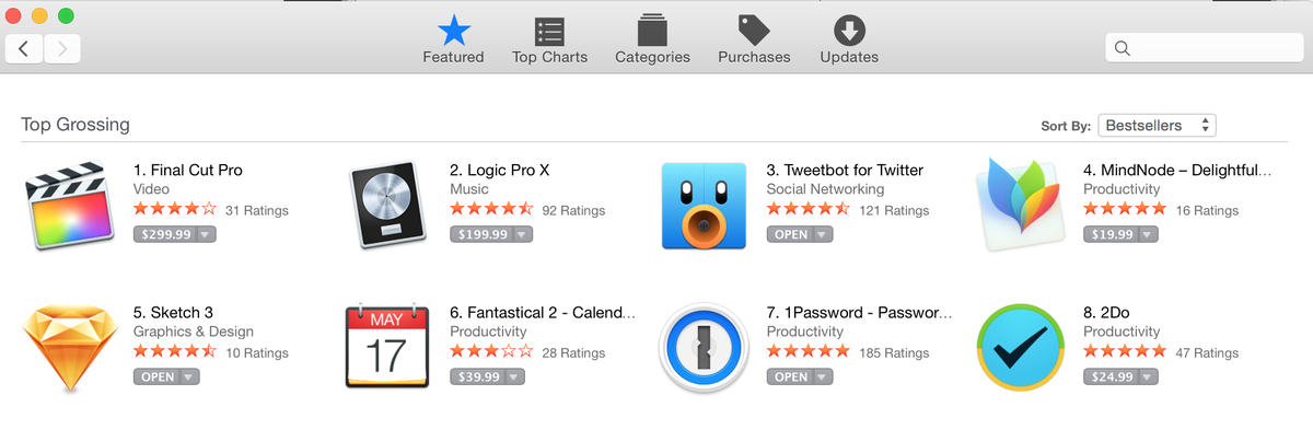 This is fantastic: of the 8 top-grossing Mac apps, 6 are from indie developers. Two from Apple. http://t.co/JujxKcFFIH
