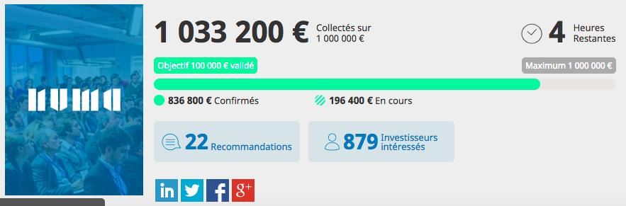 On l'a fait !!! Nous venons de lever 1M+€, avec le soutien de @Mesagraph. Moment historique ! Extrêmement fiers. http://t.co/YON2PMjFLw