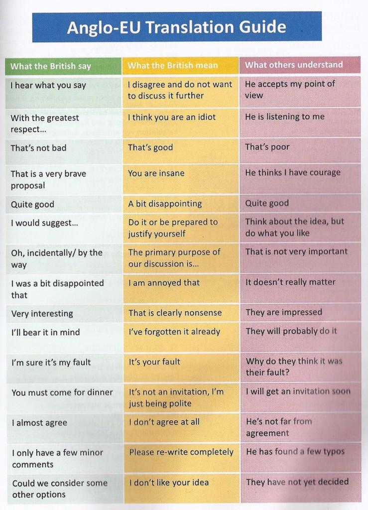 What the British say and what the EU understands http://t.co/gHZsvxgEpN