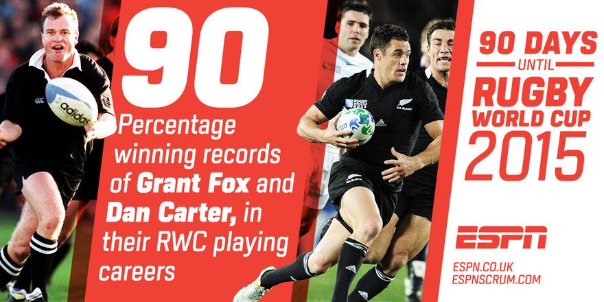 The countdown continues: Only 90 days until the @rugbyworldcup ... http://t.co/ulN9xbfov5