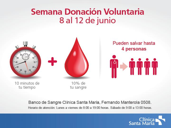 ¡Cada gota cuenta! Esta semana, participa en la Campaña de Donación del Banco de Sangre de Clínica Santa María. http://t.co/Z4LlidQGsH