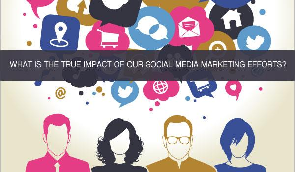 New Report Reveals the True Impact of Social Media Marketing for Business  http://t.co/FarKt4iDkn http://t.co/XxWhzCzgfD