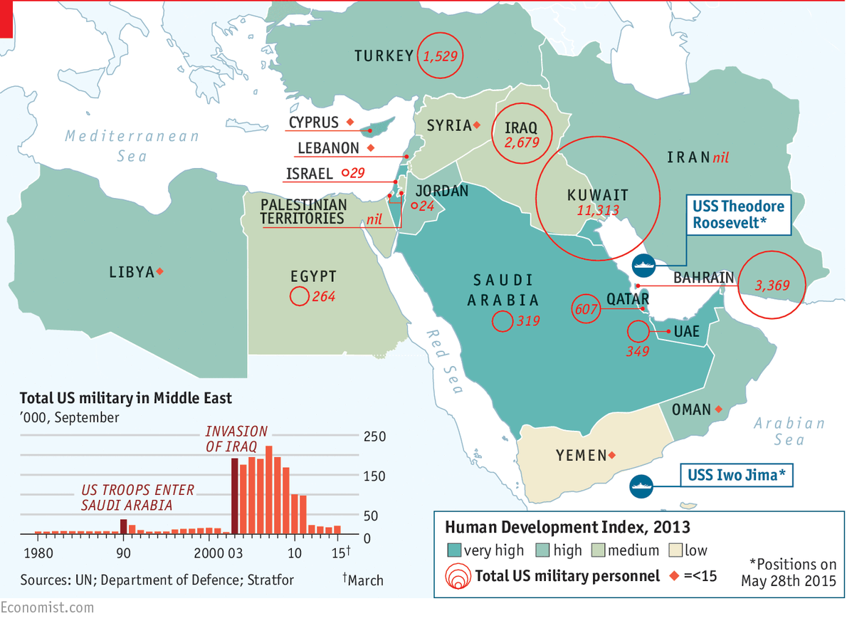 the position of women in the societies in the middle east