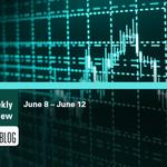 A Look at the Week in $VIX http://t.co/p5S26XyPGi http://t.co/PdAF1Bwvi8