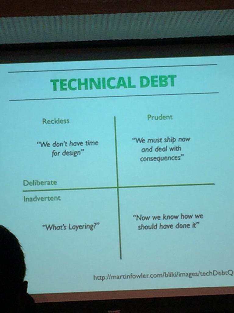 Technical Debt quadrants #RethinkNYC http://t.co/gRxFPR7mzY