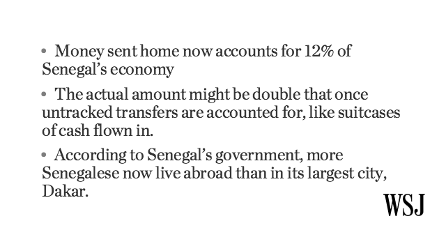 Senegal Represents A Paradoxical Economy In Africa Its Hooked On People Who Leave It
