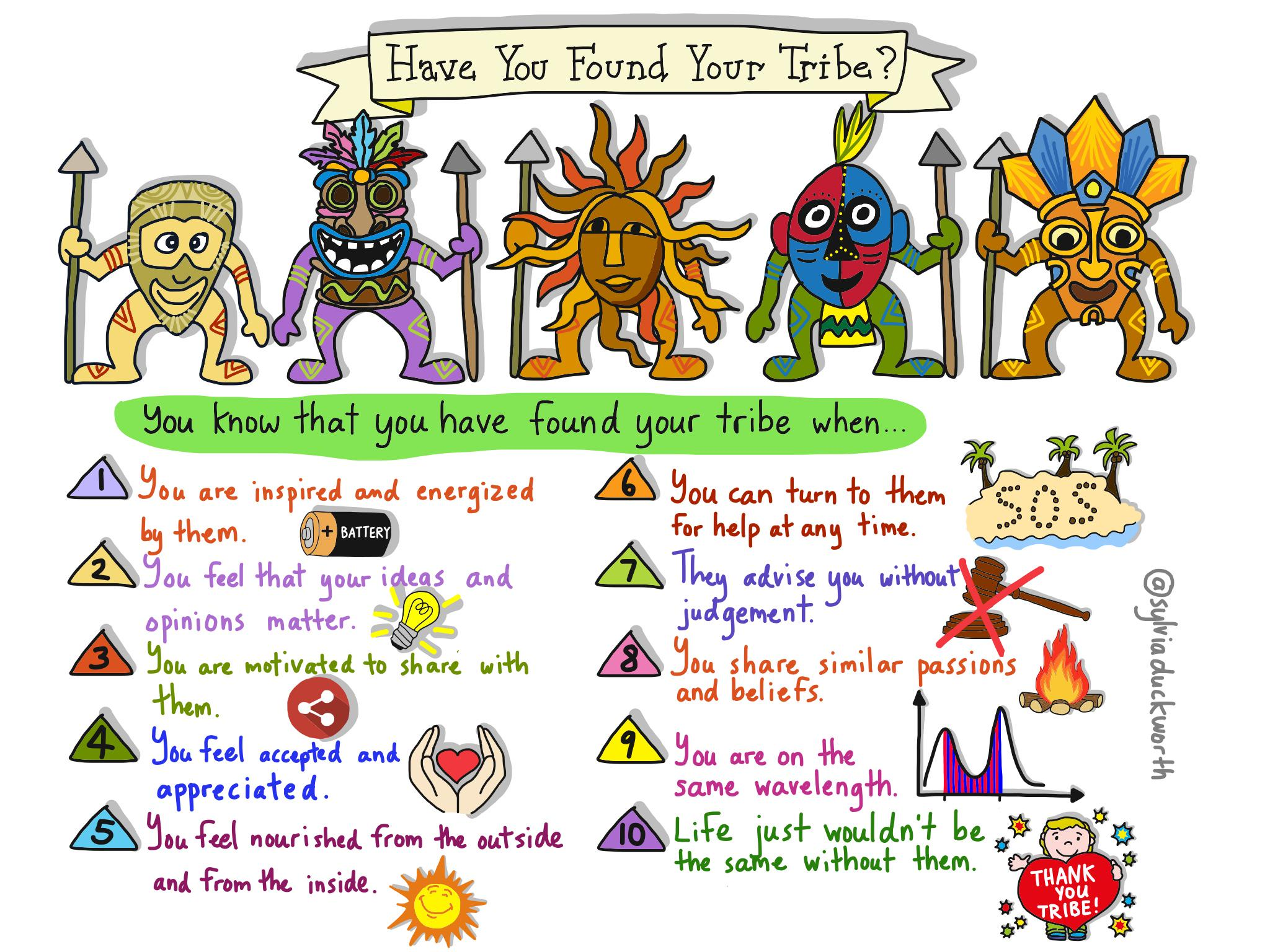 Have you found your tribe? http://t.co/wbo6Vbl9QW by @sylviaduckworth #edchat #pln