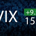 $VIX +9.51% to 15.09, June 15, 17 & 20 calls active on open http://t.co/1eEDOVtv2c http://t.co/gOxDOLQ7hv